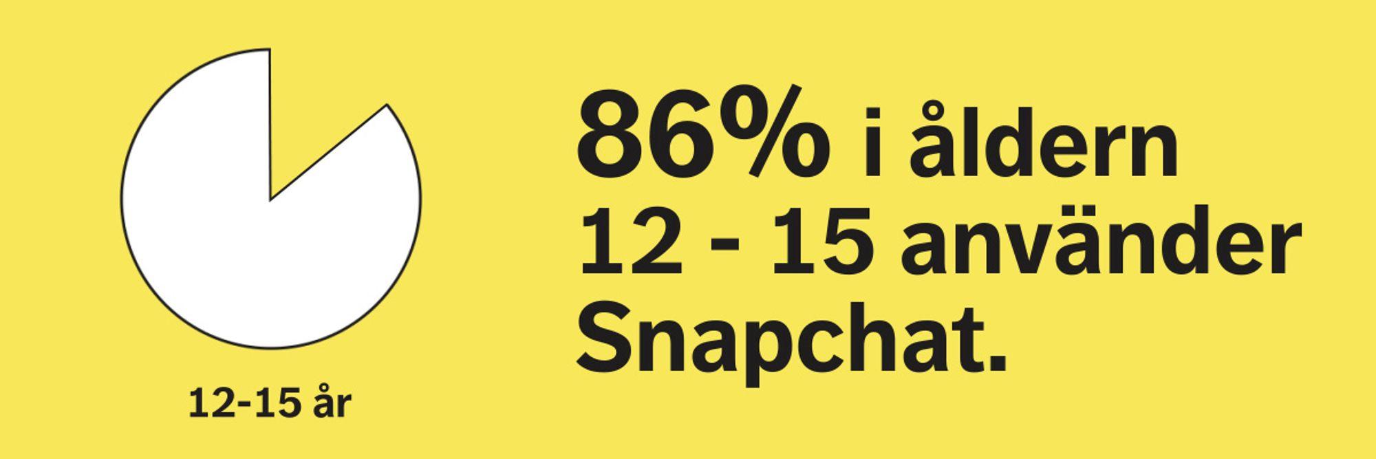 Unga mellan 12 till 15 använder Snapchat