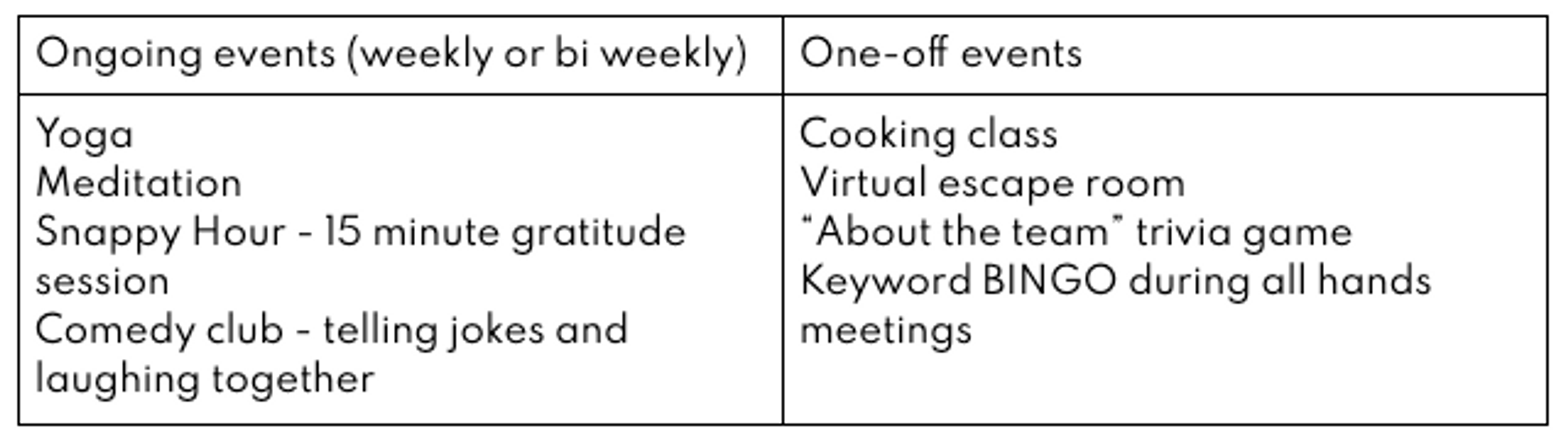 Event descriptions