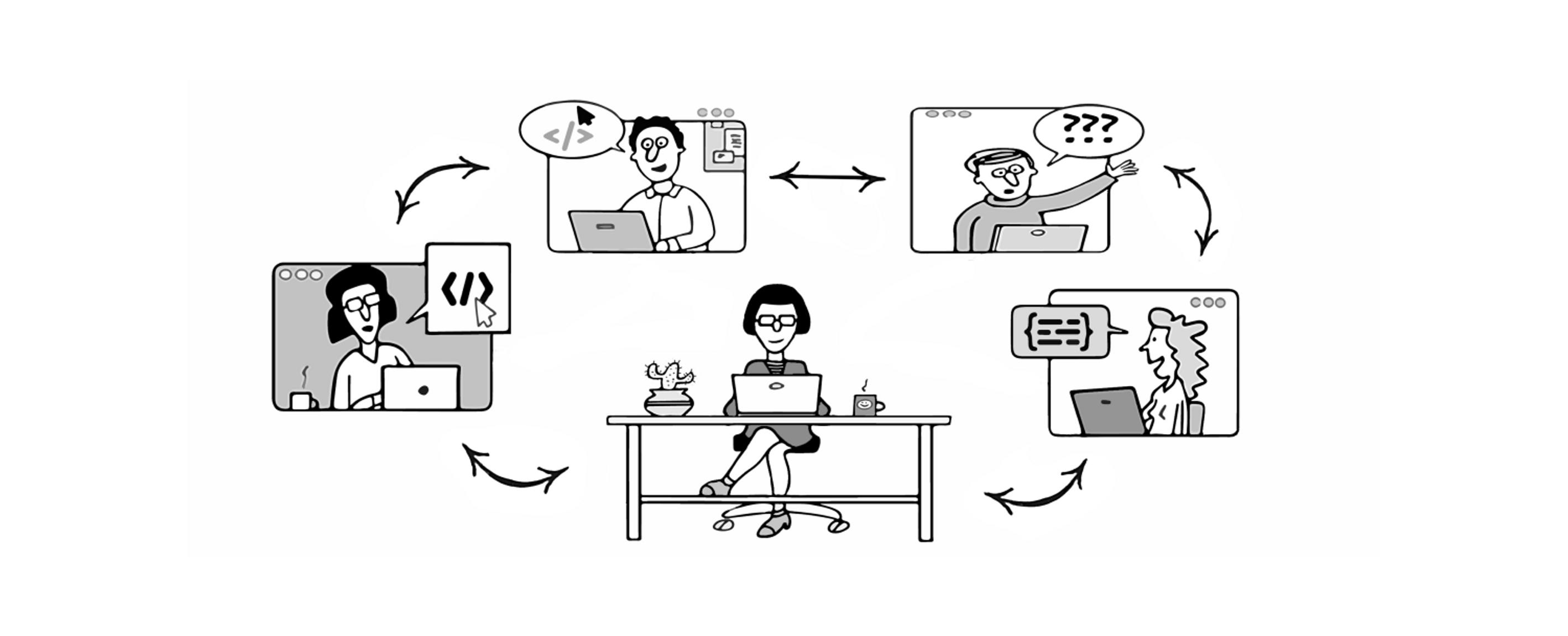 Cartoon on distributed technology team