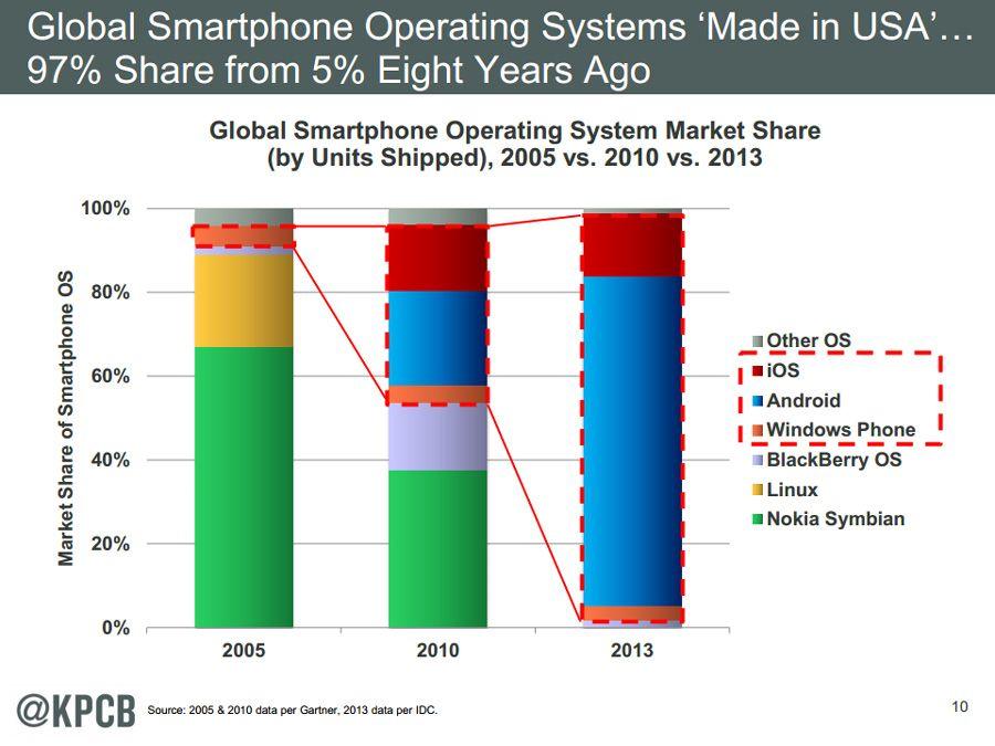 01-smartphones.jpg