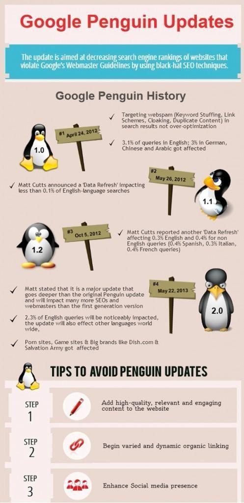 Penguin-Updates.jpg