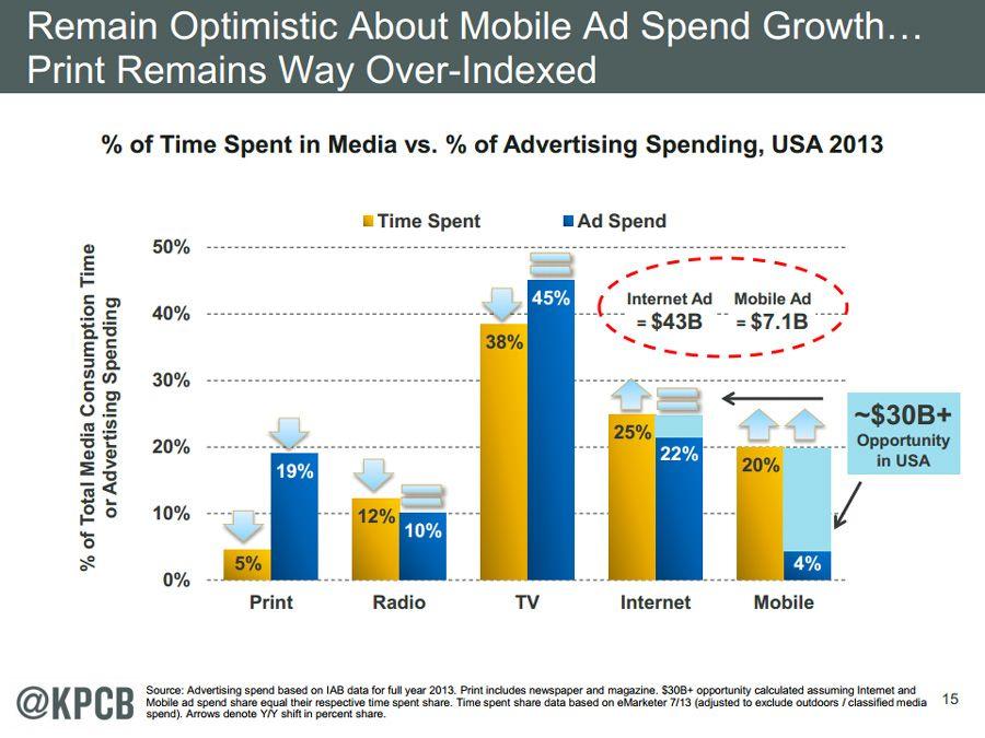 02-mobile-ad-spend.jpg