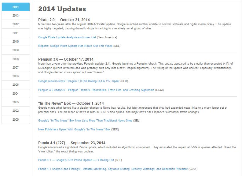 2014-Penguin-Updates.png