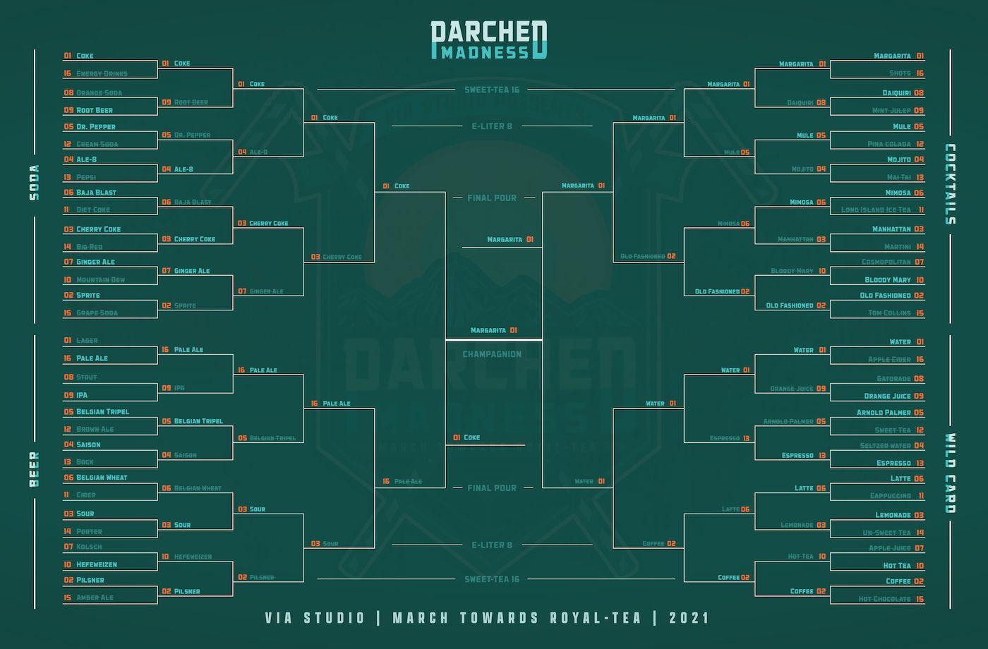 ParchMadness_bracket.jpg
