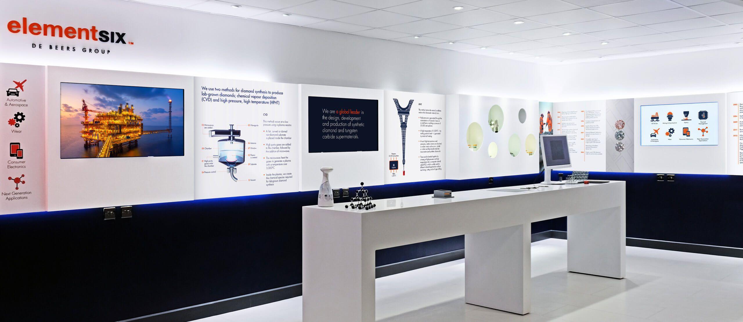 A PW designed elementsix exhibition space