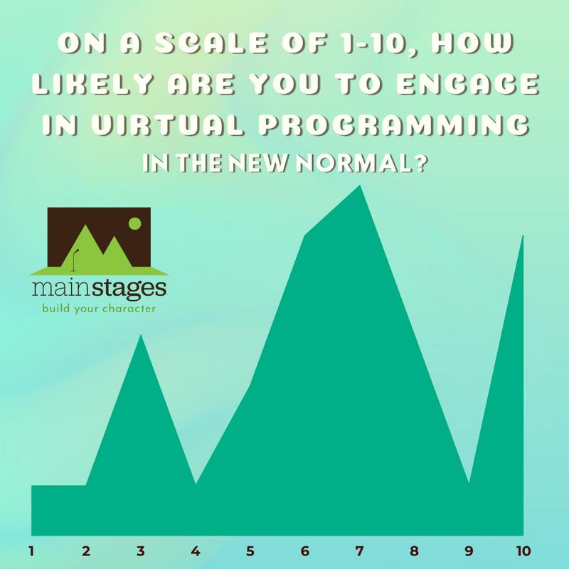 virtual programs and performances