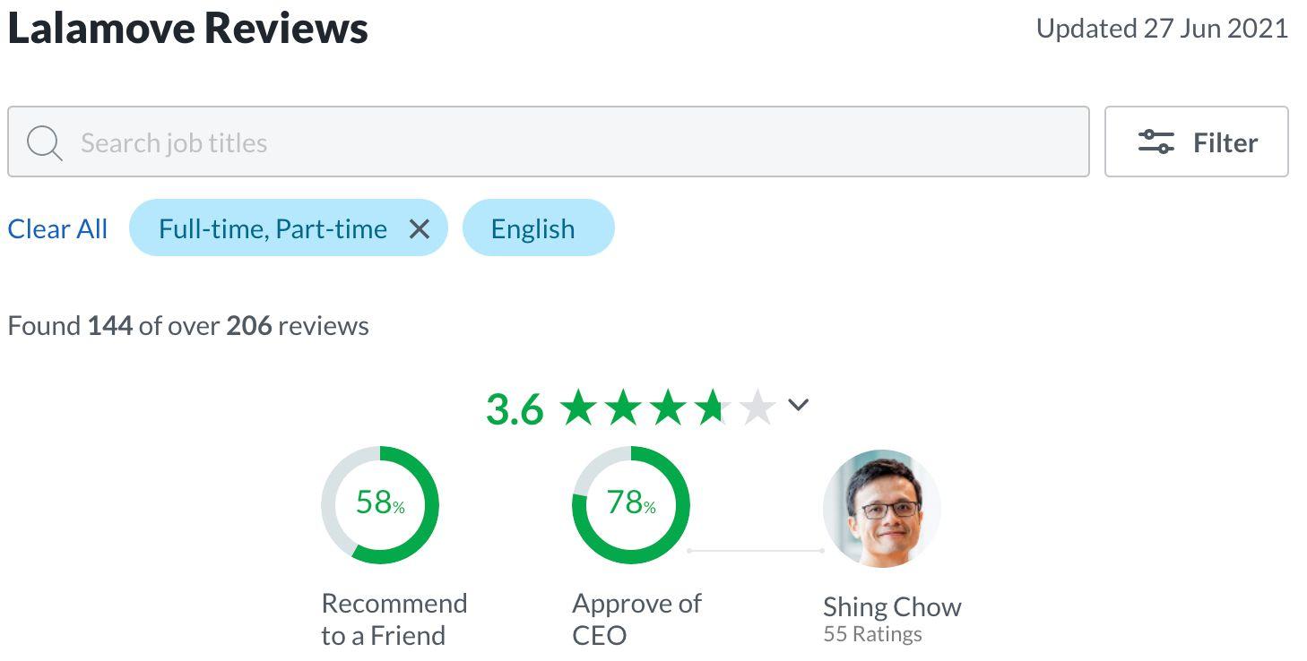 Lalamove review