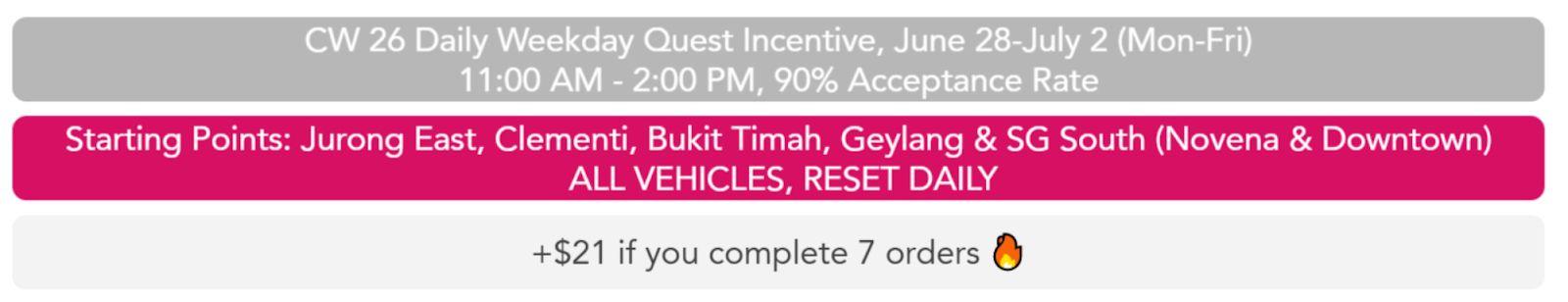 Quest incentives