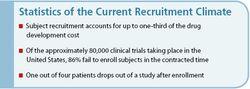 Raising the Bar on Subject Recruitment
