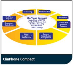 eShowcase: ClinPhone Compact