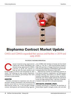 Biopharma Contract Market Update