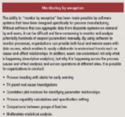 Determining Process Quality Metrics for CMOs