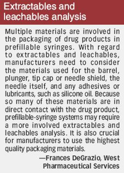 Challenges and Innovations with Prefilled Syringes