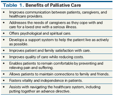 Effective Palliative Care What Is Involved