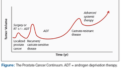 Harrison - Medicina Interna - 18Ed - Vol 1 - PDF Free Download - Cancer de prostata linfonodos