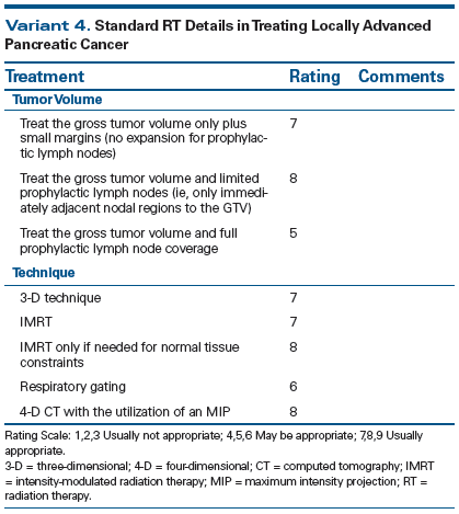 Pancreatic cancer folfirinox