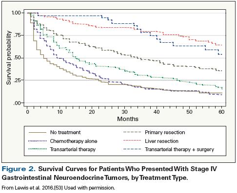 Carcinom cu celule Merkel: o tumoră neuroendocrină rară