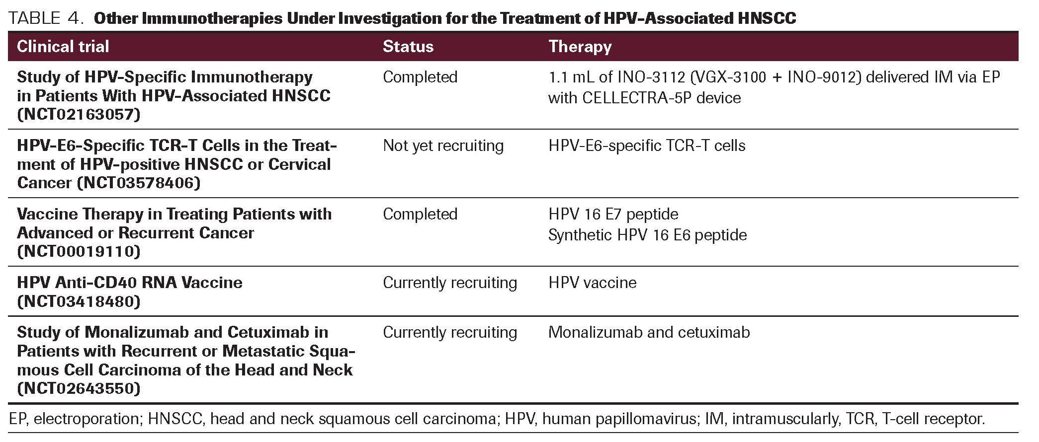 hpv positive head and neck cancer treatment pentru imunitate naturist