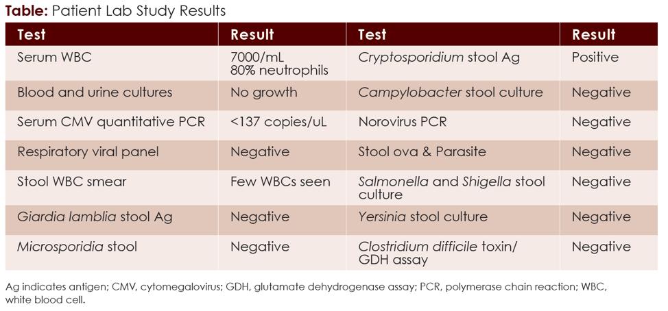 giardia and cryptosporidium antigen panel)