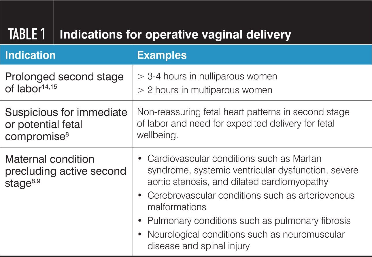 Will Vacuum Delivery Go The Way Of Vaginal Breech Delivery