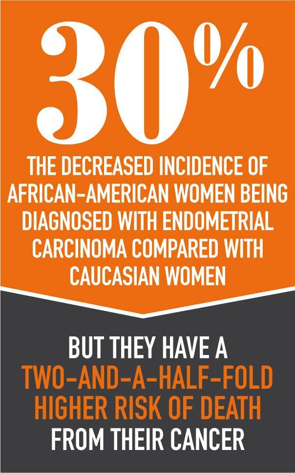Endometrial cancer nccn guidelines - Cancerul ovarian si mutatiile BRCA Peritoneal cancer nccn