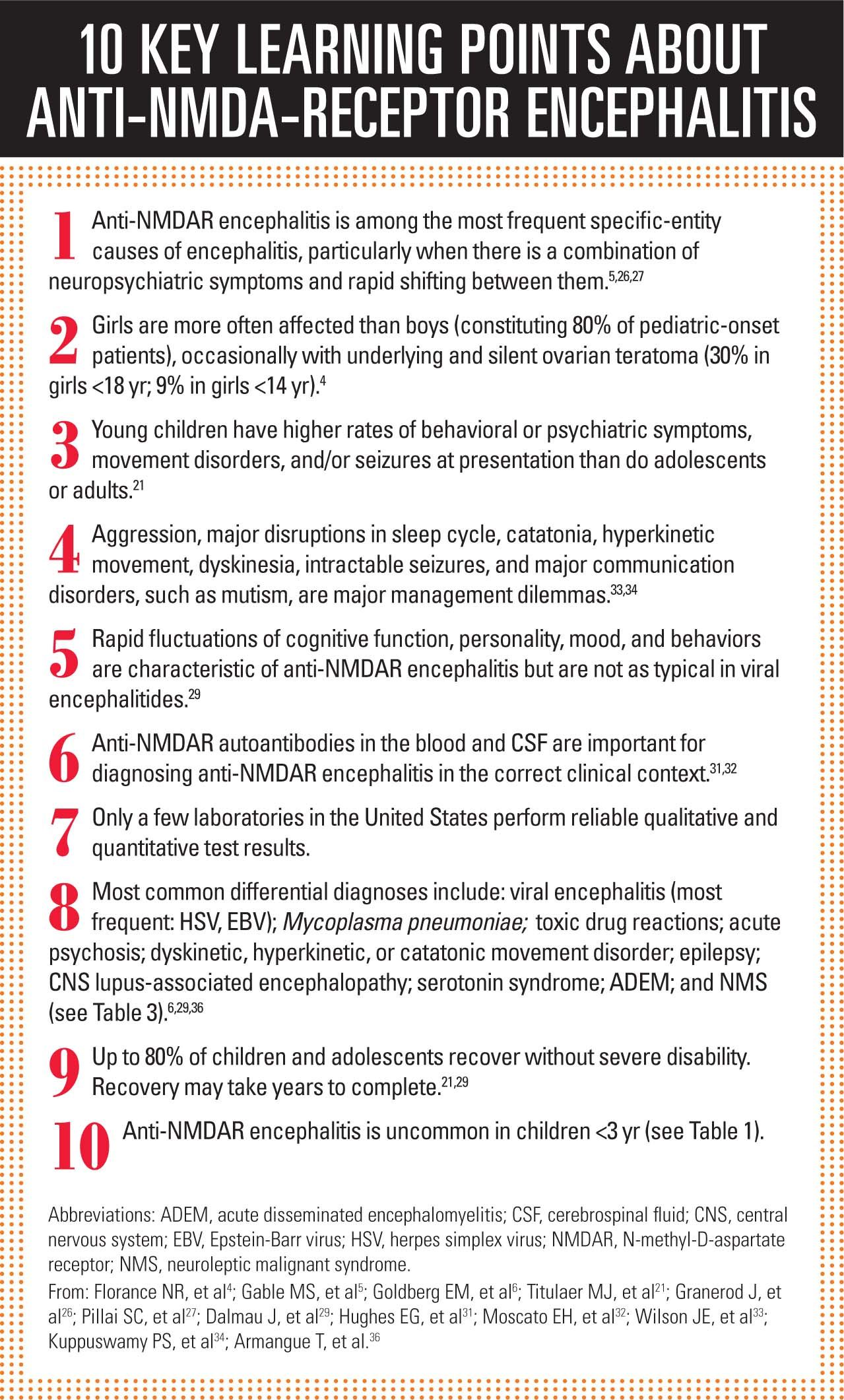 Anti Nmda Receptor Encephalitis A Review Contemporary Pediatrics