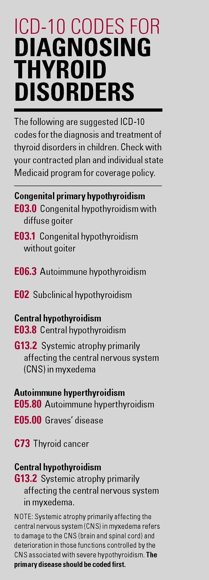 Thyroid Disorders Manifestations Evaluation And Management In