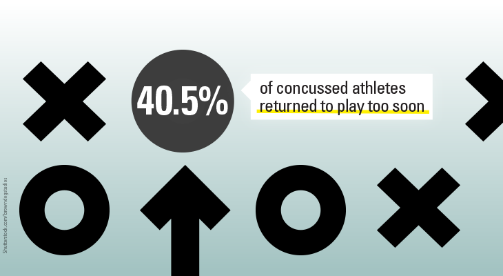 Sports-related concussion: When it's OK to return to play