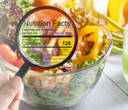 Reading Updated Food Nutrition Labels May Help People Adhere to Dietary Guidelines and Prevent Cancer