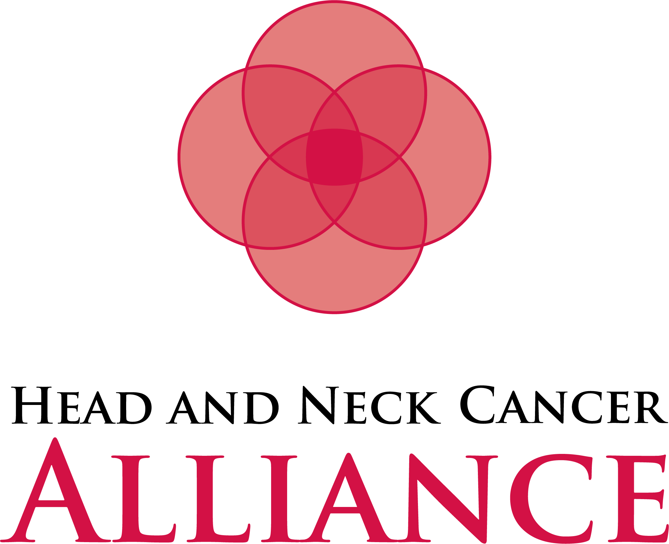 Head and Neck Cancer Alliance logo