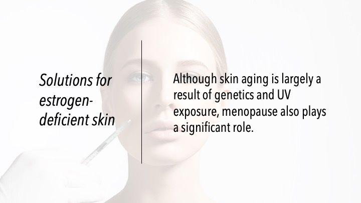 Solutions for estrogen-deficient skin