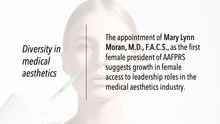 Diversity in medical aesthetics