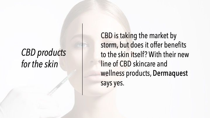 CBD products for the skin