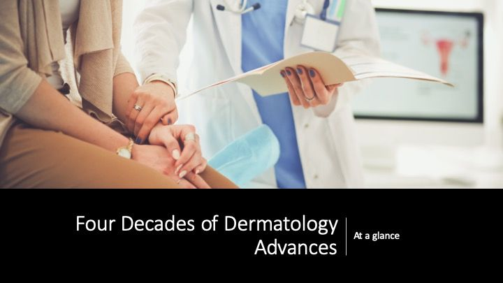 40 years of dermatology breakthroughs at a glance