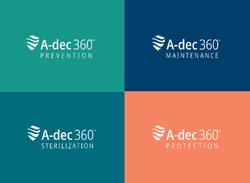 5Ws* A-dec 360