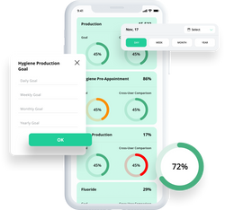 DrDDS Innovations' Scout Analytics Designed to Enhance Organizational Support