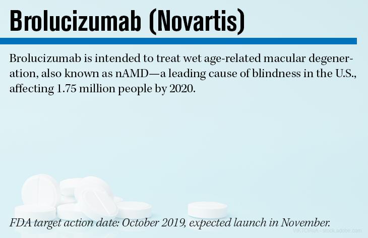 Brolucizumab (Novartis)