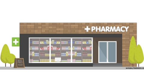 The 5 Challenges Pharmacies Face