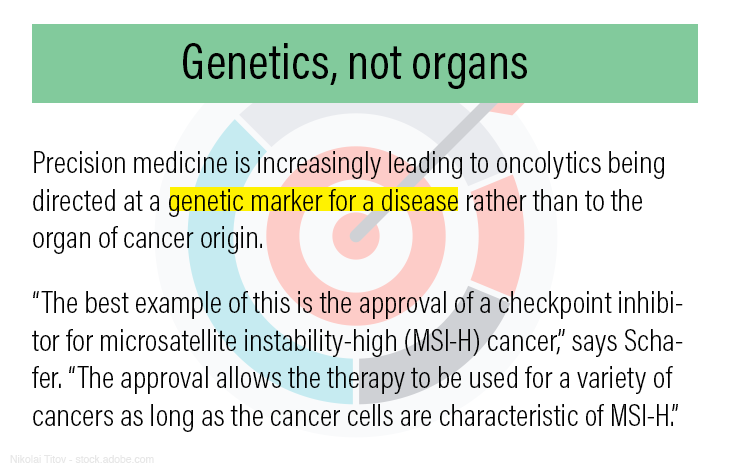 Genetics, not organs