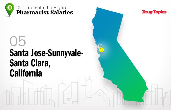 San Jose-Sunnyvale-Santa Clara, CA