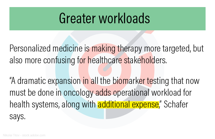 Greater workloads