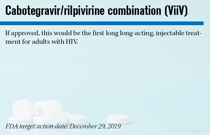 Cabotegravir/rilpivirine combination (ViiV)
