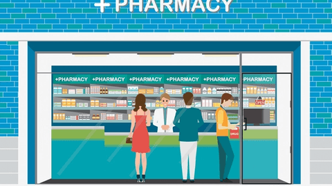 The 'Unattainable Triangle' of Community Pharmacy