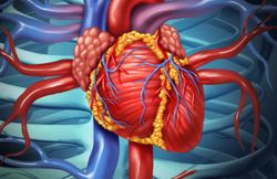 AACE 2021 Analysis Details Risk of Cardiovascular Disease, AFib, and CV Death in Thyroid Cancer Patients