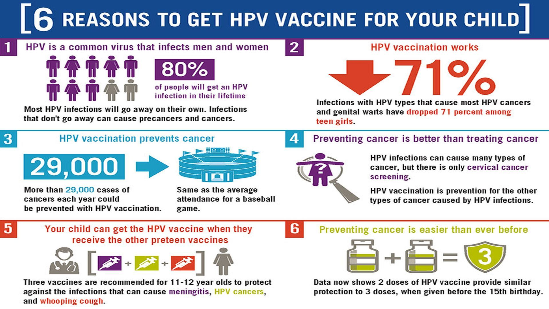 hpv vaccine)