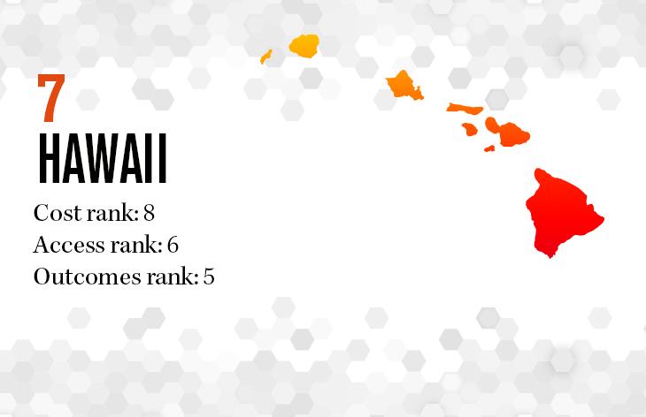 7. Hawaii