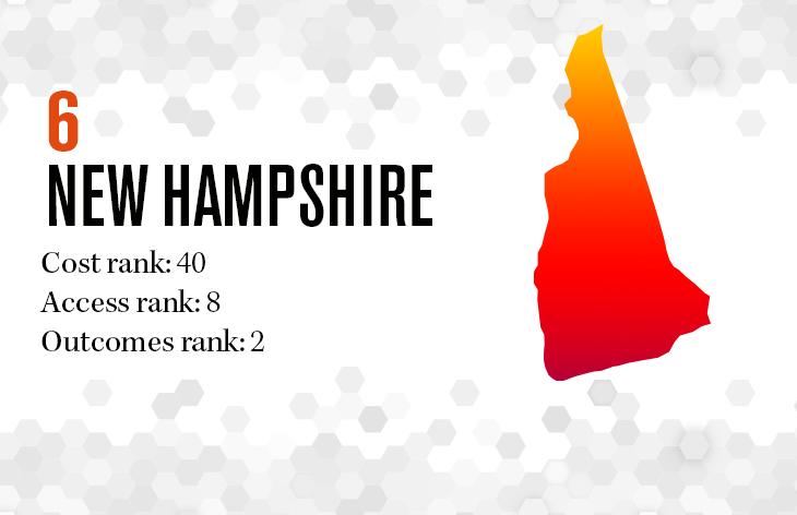 6. New Hampshire