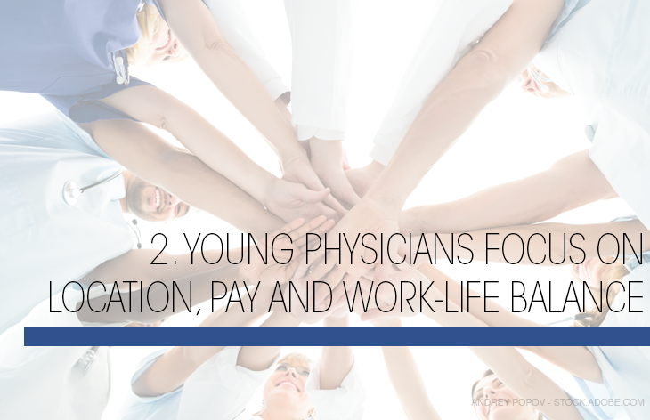 Work life balance, pay, and location are important to young physicians