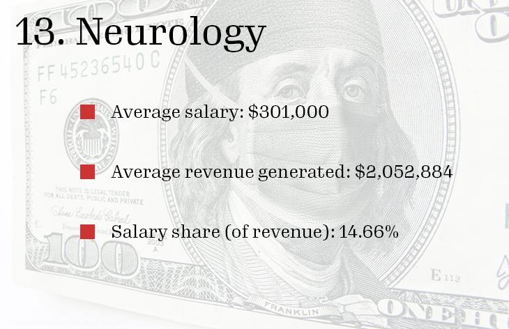 13 Neurology