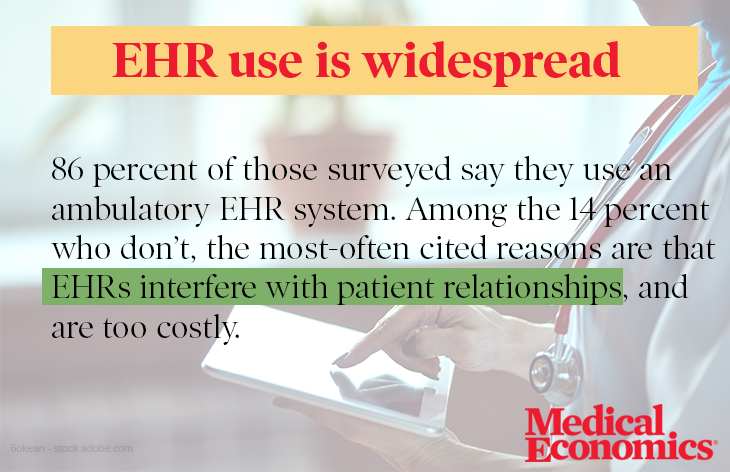 EHR use is widespread